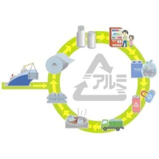 【8/1(日)】みんなでできる アルミ缶リサイクル教室